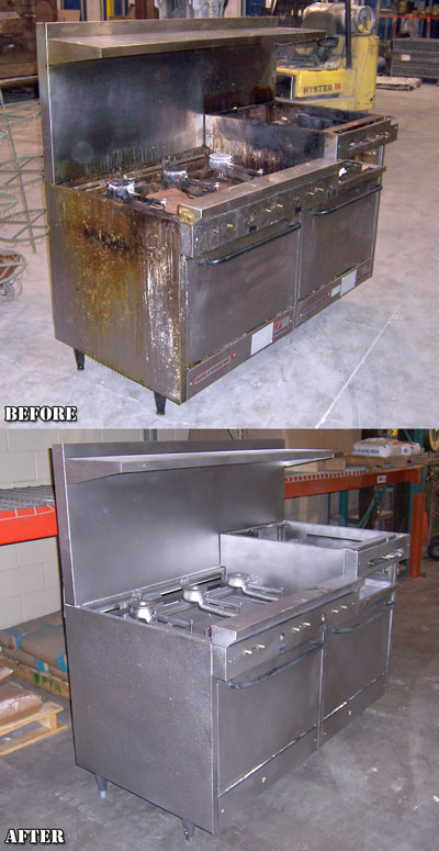 Commercial Kitchen Rental Indianapolis