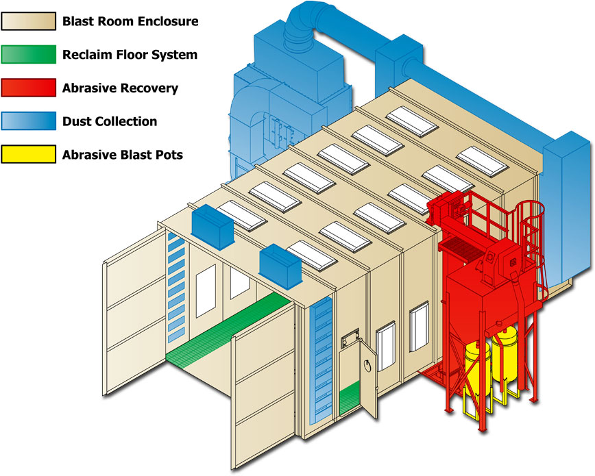 mechanical recovery abrasive blast rooms indianapolis, indiana Vector Mechanical Plans blast room diagram